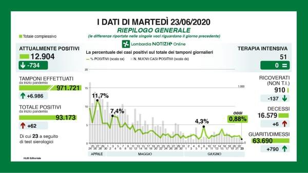 Bollettino (1)-2