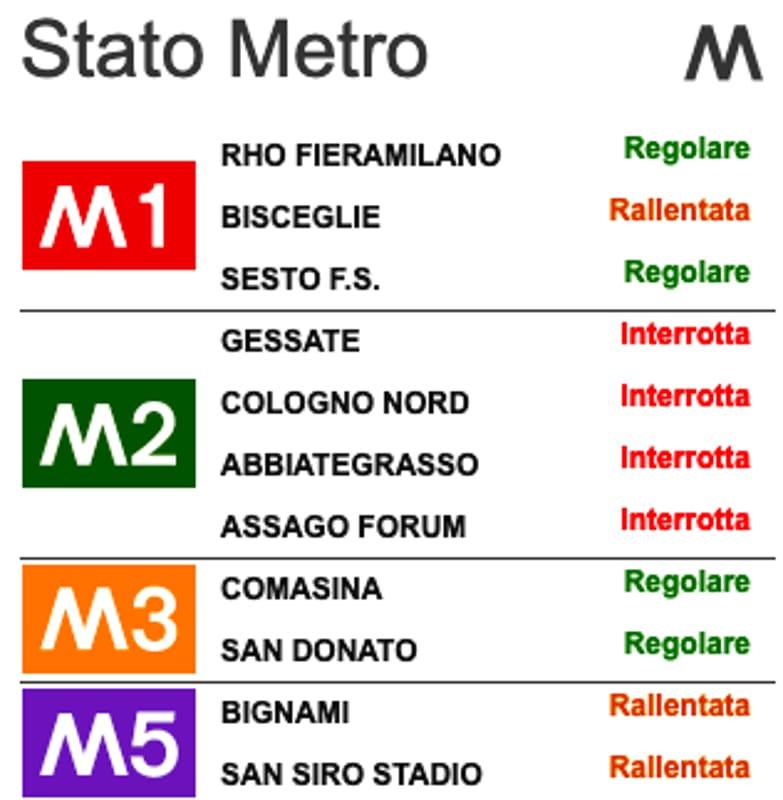 metro -5-2