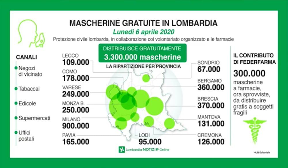 mascherine protezione civile regione lombardia-2
