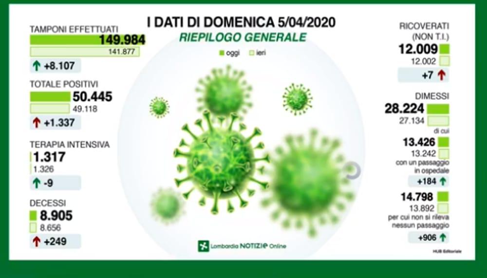 coronavirus numeri 5 saprile-2
